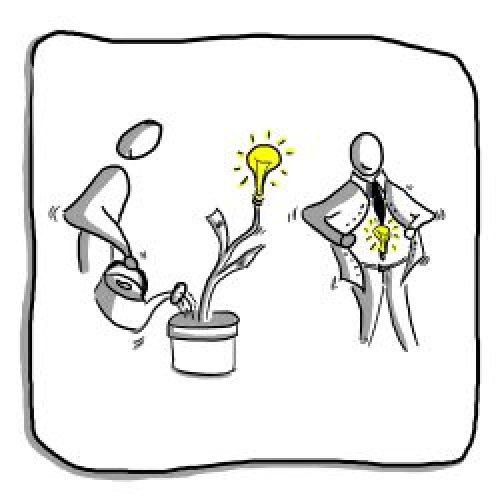 Mit Methode zum Erfolg – Entre- & Intrapreneurship