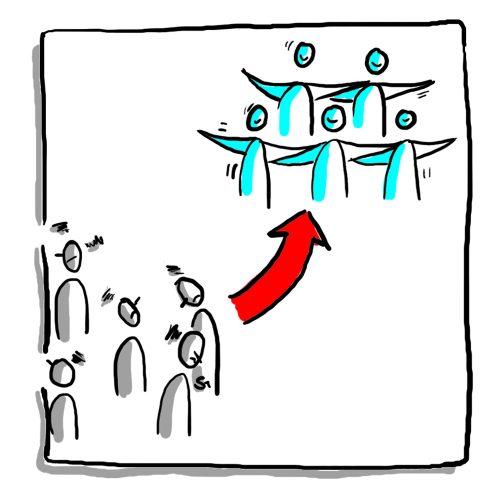 Teamentwicklung & Mediation